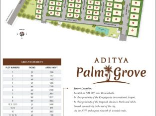 Converted Premium Residential Plots with tons of A